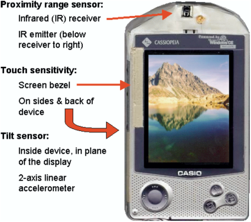 Sensing Pocket PC, circa 2000, with proximity range sensor, touch sensitivity, and tilt sensor